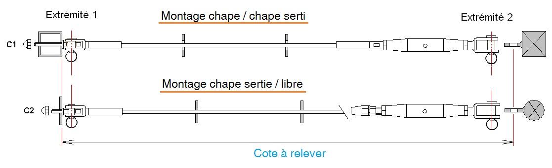 Montage chape/chape câble inox